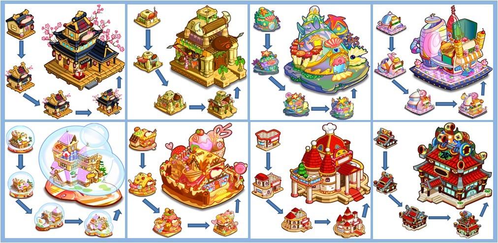 酷狗《食神小当家》游戏画面为q版风格,8种q版可爱的饭店外观将